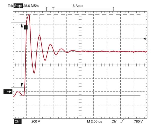 Voltage overshoot caused by motor cable