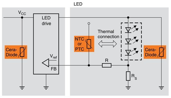 ESD protection for the LED driver