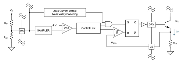 Functional schematic of constant voltage/current flyback controller