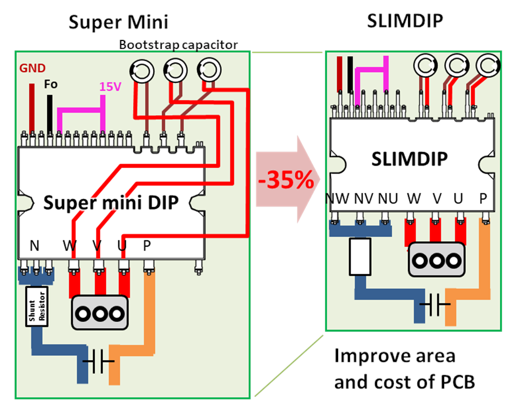 An Intelligent Power Module For High Switching Speeds Technical Articles