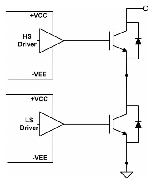 Gate drivers with bipolar bias for two IGBTs
