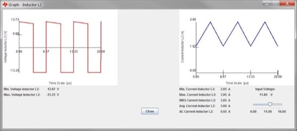 The graph panel shows voltage and current waveforms for a single component as well as important design parameters.