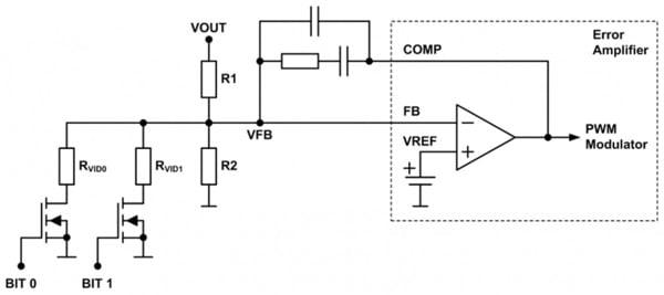 VID Interface