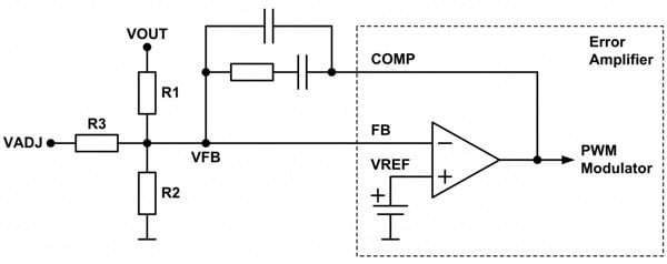 Error Amplifier