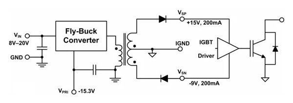 Two-output Fly-Buck power supply powering a single IGBT driver