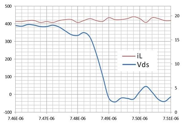 oscilloscope Vds and IL