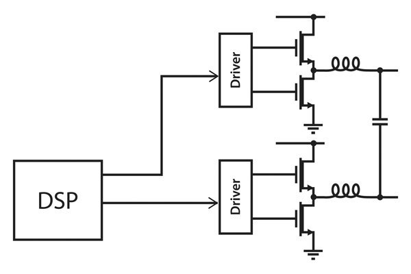 Single-phase inverter simplified schematic