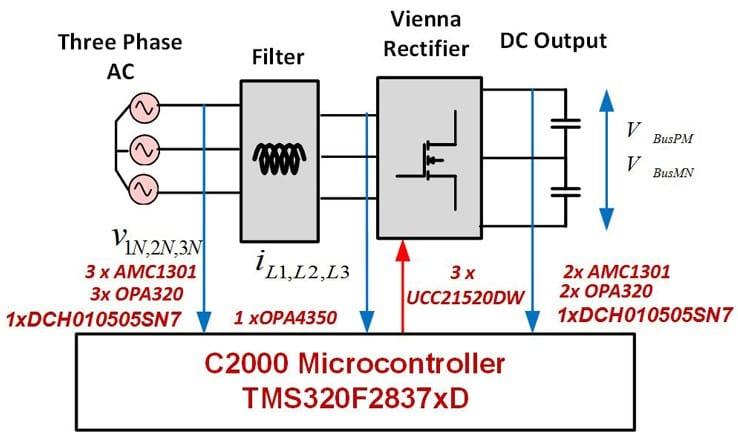 Single phase vienna rectifier
