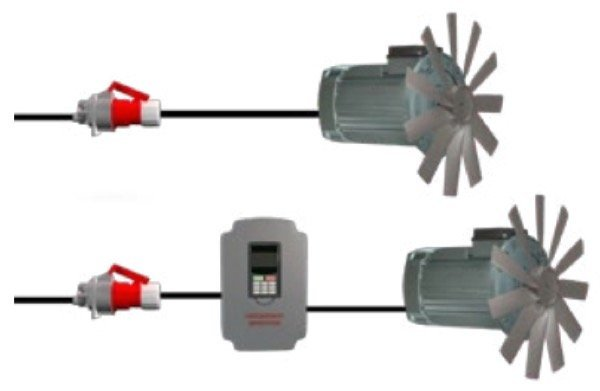 Grid versus variable frequency drives