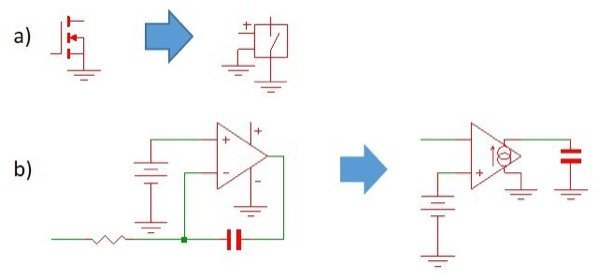 Initial simulation uses ideal models