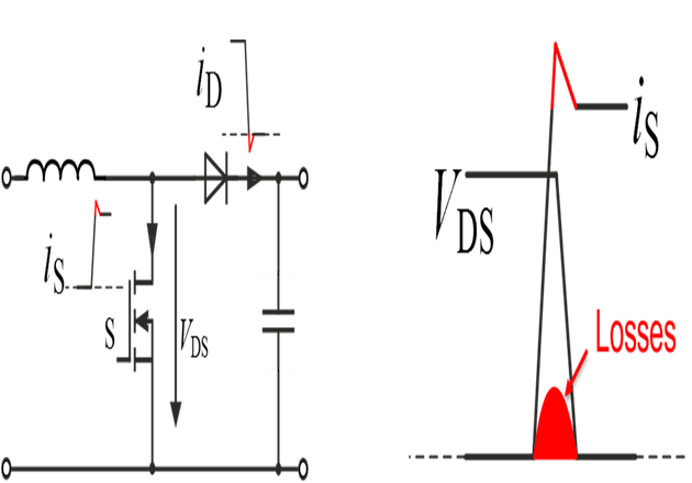 Figure 7: CCM PFC circuit and the energy losses at turn-ON