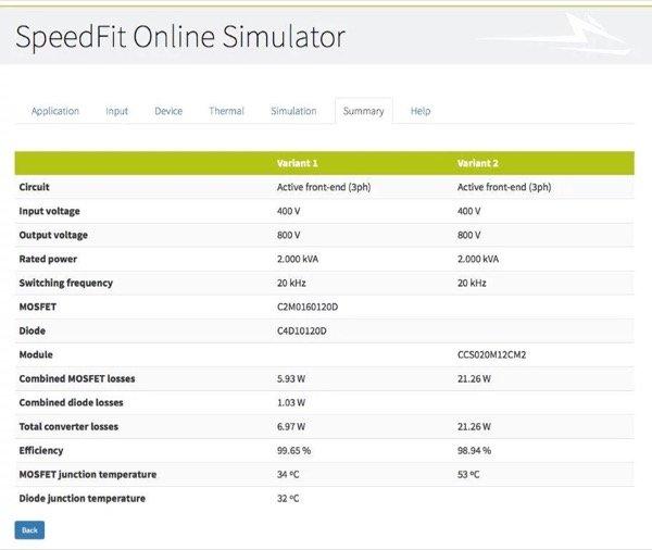 Screenshot of SpeedFit Online Simulator
