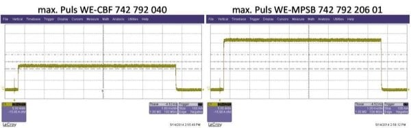Comparison of the different pulse load capability of the WE-CBF and WE-MPSB series