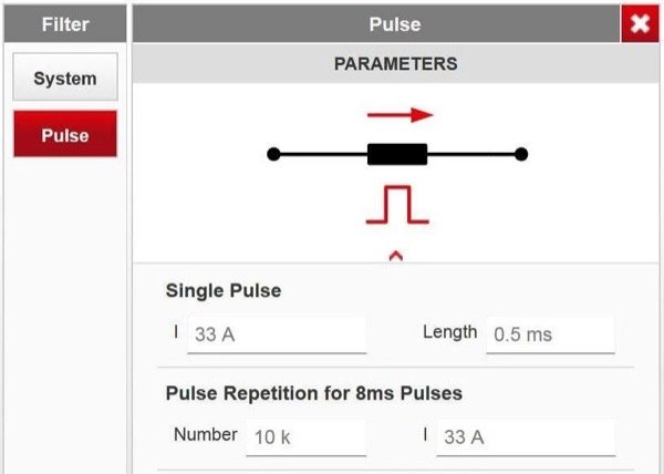 Enter the pulse length, peak current and number of pulses
