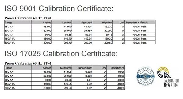 Differences between the ISO9001 and ISO17025 Certificates