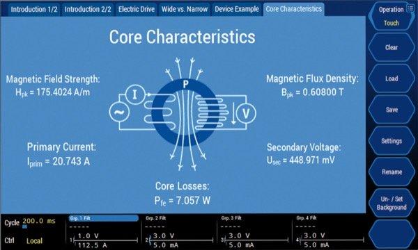 From power analyzer to magnetic core analyzer