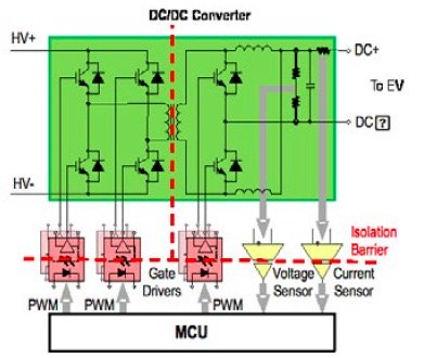 A simplified DC/DC converter.