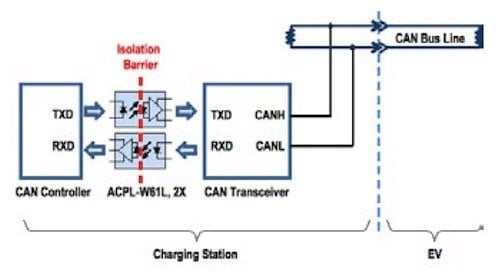 Designing Safe and Fast DC Charging Stations with Optocouplers - EE