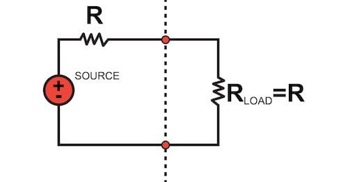 Maximum power transfer in a DC system.