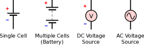 Voltage Symbols pertaining to power