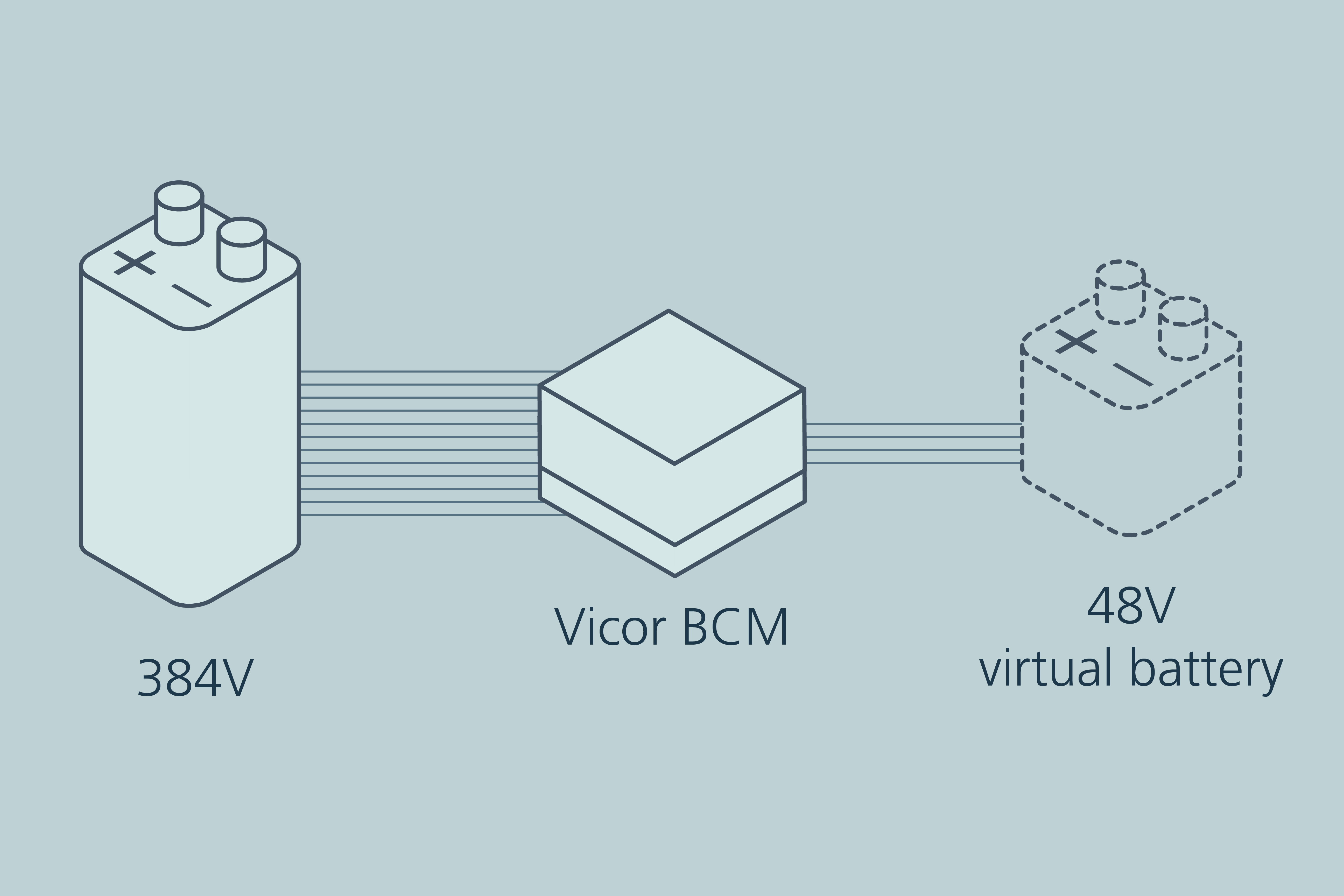 BCMs Transform High Voltage Batteries Into SELV Systems thumbnail